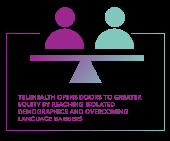 Reducing Healthcare Disparities